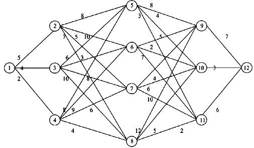 其算法类似于求最短路径的方法