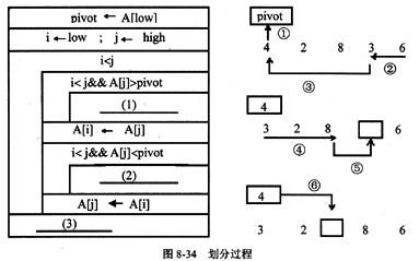 数据结构练习试卷4(第31题—第31题)