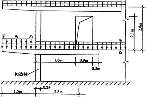 建筑工程类考试 结构工程师