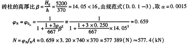配筋砖砌体的抗压强度设计值fn=3
