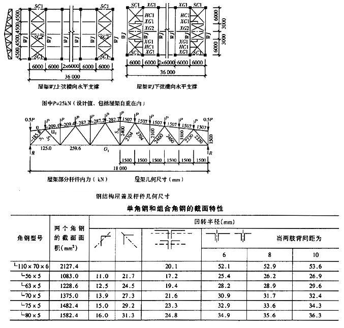 注册结构工程师(二级专业考试-下午)模拟试卷3