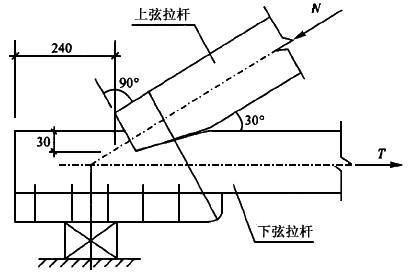 电路三角形不对称连接的相量图
