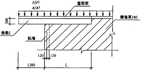 根据《砌体结构设计规范》(gb 50003—2001)抗倾覆要求,挑梁埋人砌体