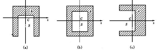 图示直流电路中各矩形框图