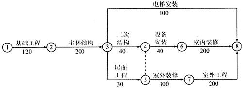 电路 电路图 电子 原理图 501_182