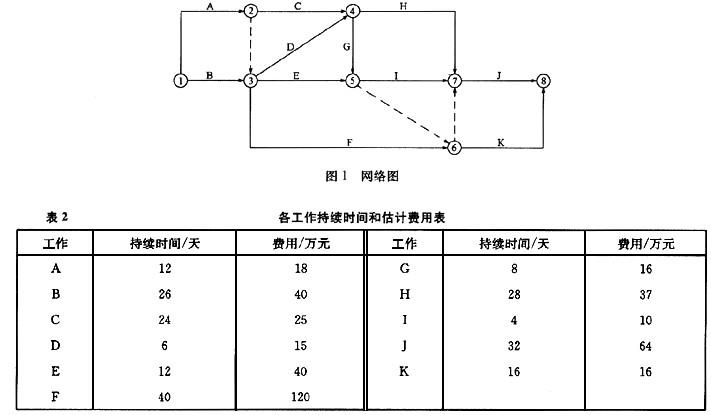 电路 电路图 电子 原理图 711_415