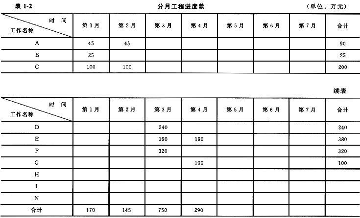 水施工进度计划横道图.5