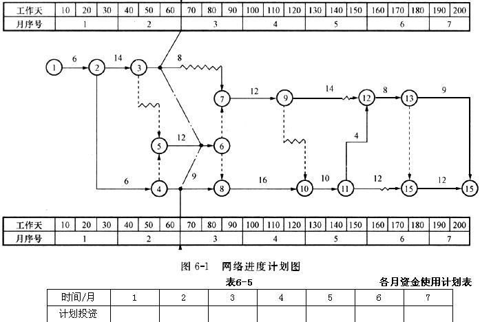 自动数字日历电路图