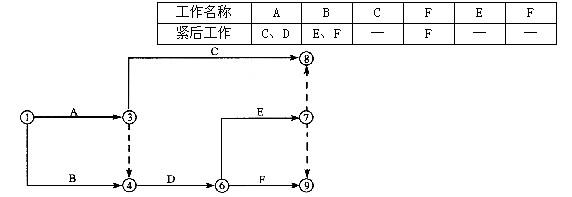 ct1147逻辑电路图