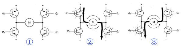net mf开发板学习-13】用pwm驱动智能小车