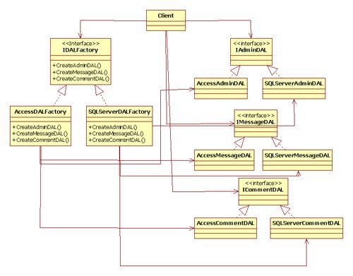 分类导航 计算机/互联网 程序设计&开发 asp/asp.net > 基于.