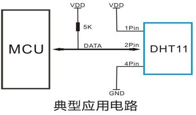 【stm32 .net mf开发板学习-19】dht11温湿度传感器通信(上)