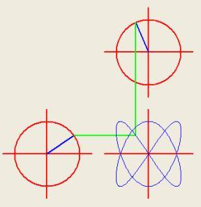 用vb制作李萨如图形动态演示程序
