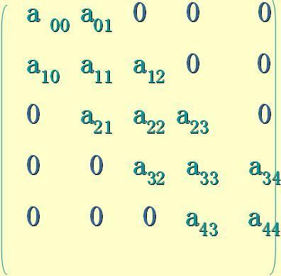 设计 矢量 矢量图 素材 396_388