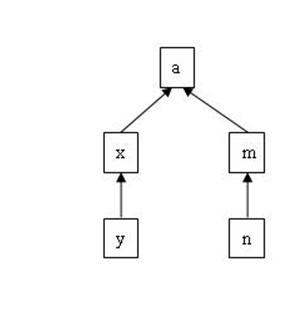 分類導航 計算機/互聯網 程序設計&開發 asp/asp.