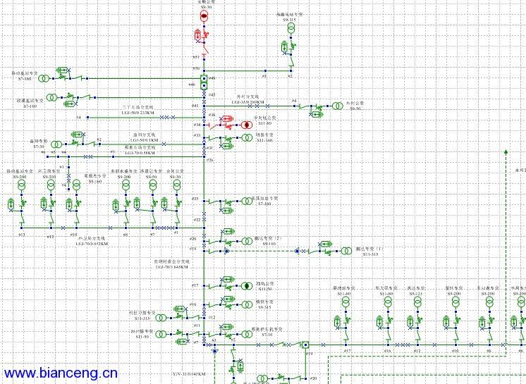 停电分析,顾名思义,是对图纸进行停电的逻辑分析。在电气化线路中,一条线路是从一个电源出来,连接着很多很多的设备的,进行停电分析,有两个重要的作用:一是看图纸上的Shape元件是否连接正常,二是看哪些设备有电无电。通过给有电的设备一种颜色(如绿色),无电的设备
