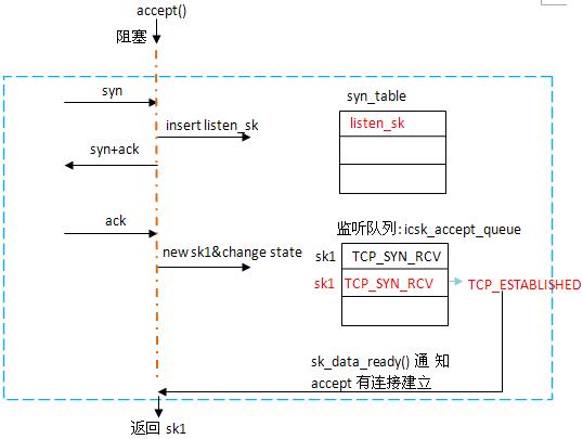 电路 电路图 电子 设计 素材 原理图 538_405
