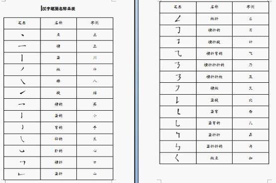 用wps制作汉字笔画名称表