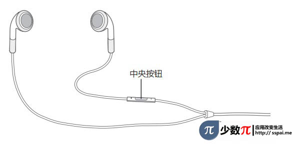 iphone耳机功能解析