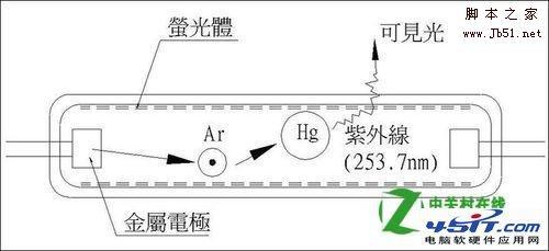 液晶背光供电电路图