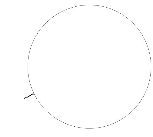 cdr制作矢量图或位图环绕效果
