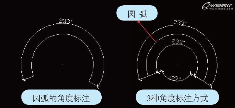 圆弧建筑如何标注圆心