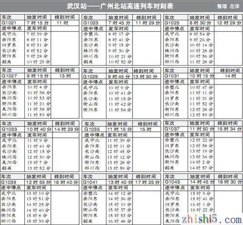 武广客运专线时刻表 武广高铁通车时间