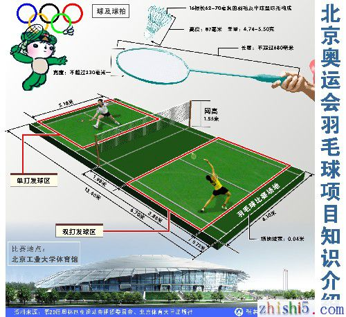 羽毛球比賽規則圖解